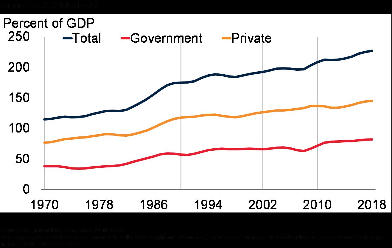 拡大する中国企業債務は本当にリスクなのか?