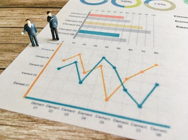 経済シナリオと金価格